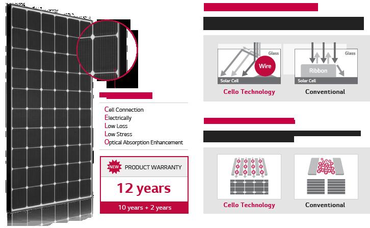 LG Solar Warranty